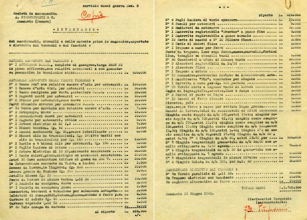 L'inventario completo dei danni arrecati alla Fornace durante la guerra.