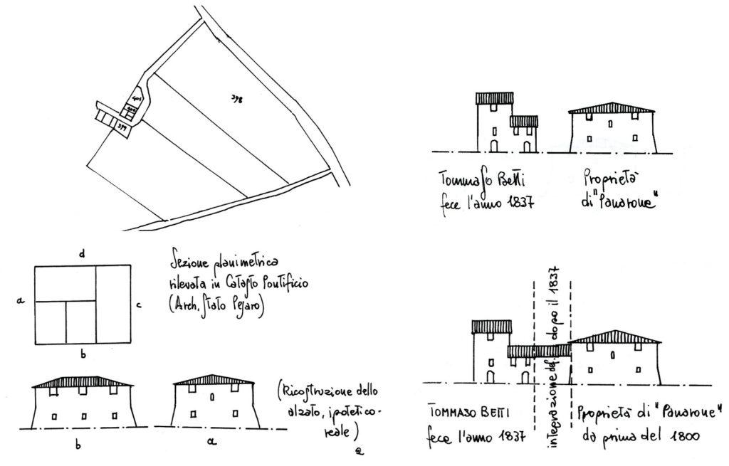 """Ricostruzione della sequenza di edificazione del """"Borghetto di Sotto"""""""